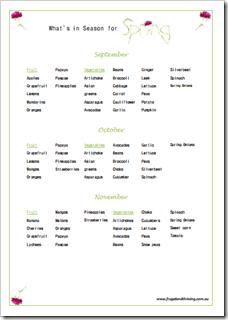 Spring Seasonal Fruit and Vegetable Guide Australia