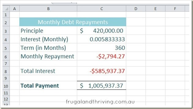7. Calculating debt repayment with PMT